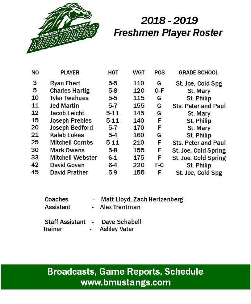 18-19-FreshmenRoster
